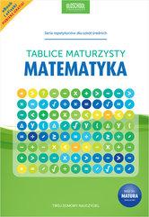 Matematyka Tablice maturzysty