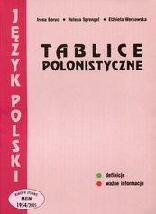 Tablice polonistyczne