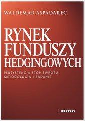 Rynek funduszy hedgingowych
