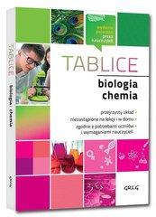 Tablice: biologia + chemia GREG