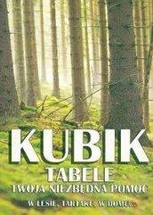 Kubik tabele. Twoja niezbędna pomoc w lesie...