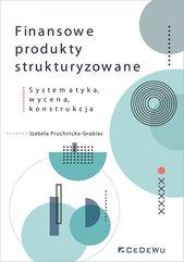 Finansowe produkty strukturyzowane