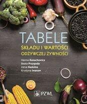 Tabele składu i wartości odżywczej żywności