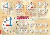 Plansza edukacyjna- Zegar + książeczka