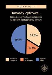 Dowody cyfrowe teoria i praktyka kryminalistyczna w polskim postępowaniu karnym