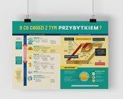 Plakat A2 - Przybytek