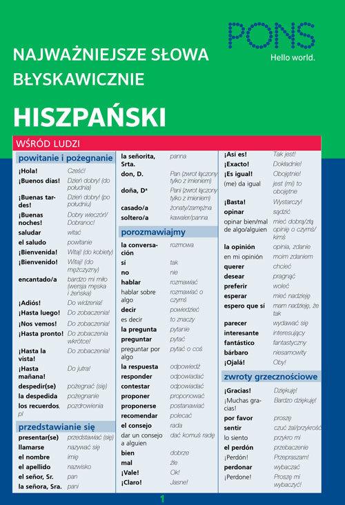 Hiszpański Najważniejsze słowa błyskawicznie