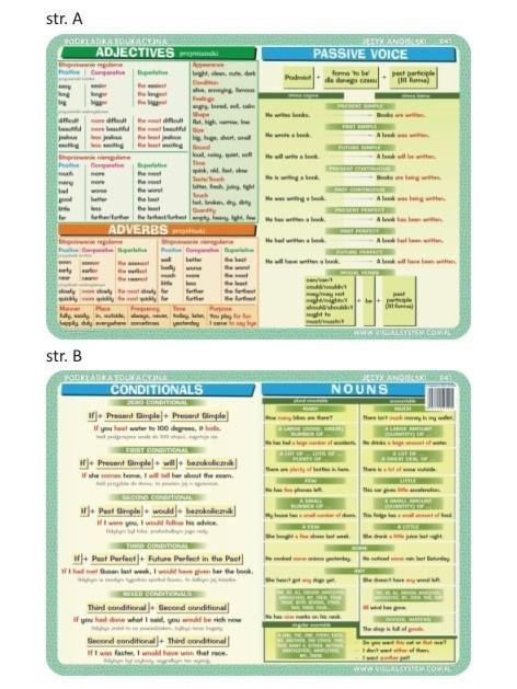 Podkładka edu. 041 - Adjectives, adverbs...
