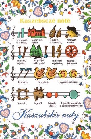 Pocztówka mała - Kaszubskie nuty