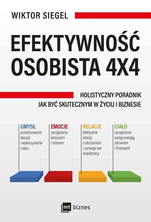 Efektywność osobista 4x4